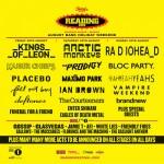 Reading Festival 2009: dostojí své pověsti?